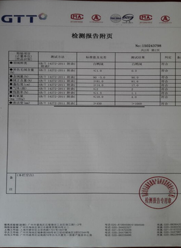 万博manbetx官网手机版检测报告2